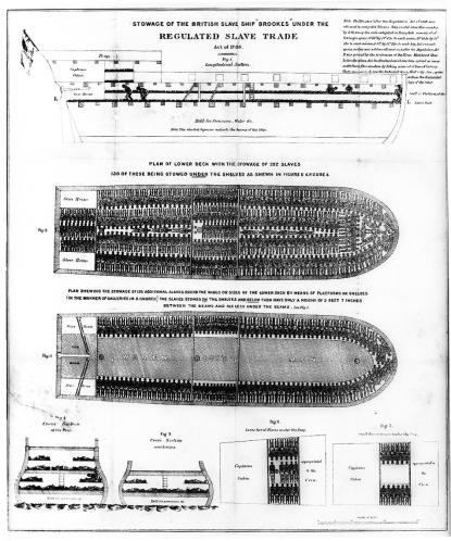 Slaveshipplan